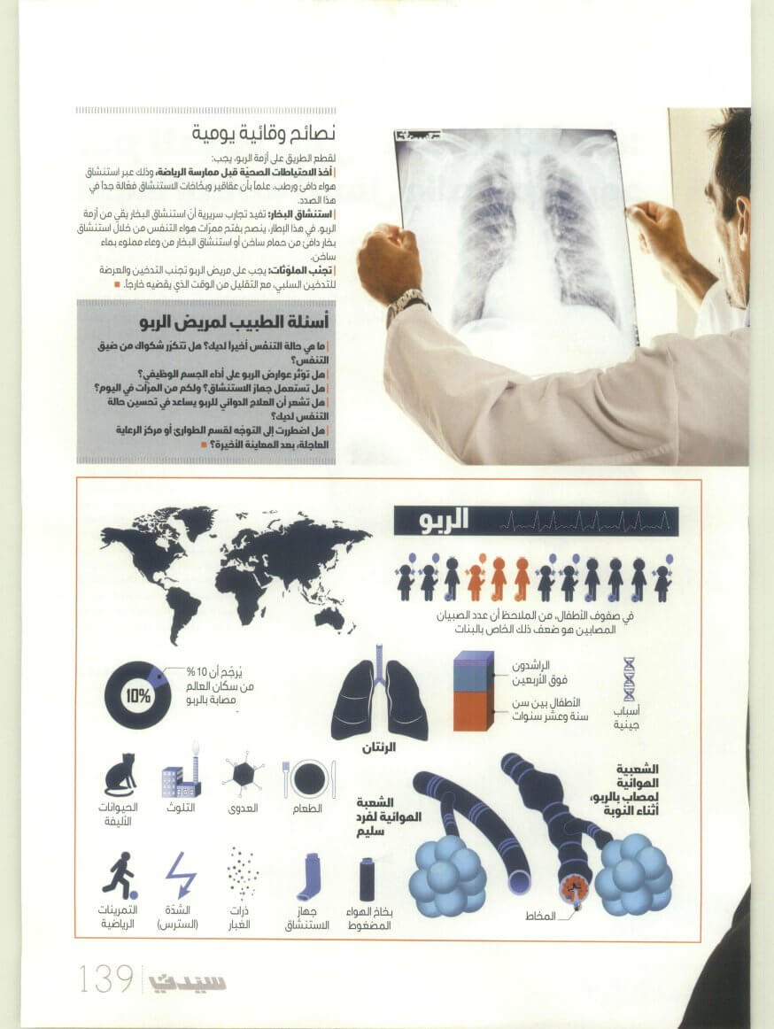 Mundipharma - Sayidaty - 27 August 2016 - Page 139